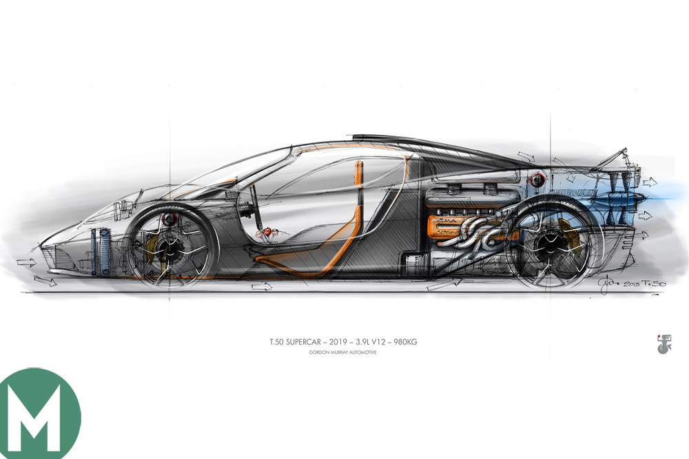 gordon murray t50 supercar mclaren F1 successor